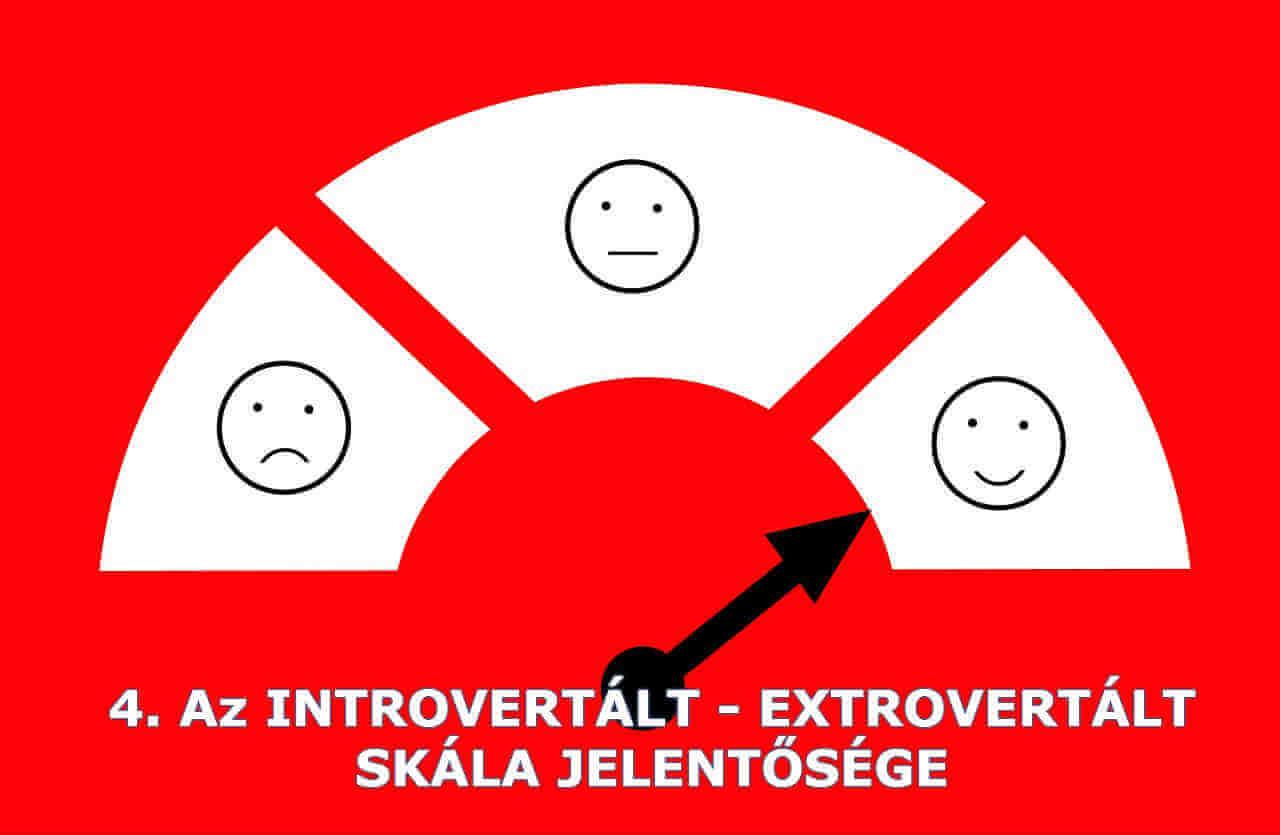 az introvertált extrovertált skála jelentősége